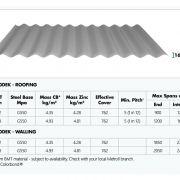 Corodek Roofing specs