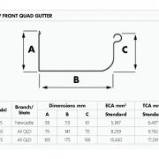 Low front Quad Gutter