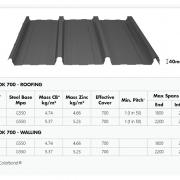 Roof - Metlok Private Limited
