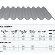 Roof - Metrospan