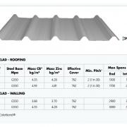 Trimclad Roofing specs